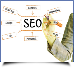 Advantages of Free SEO Reports
