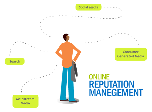Online Reputation Management Essentials that You Should Know