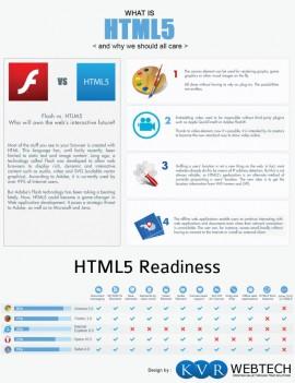 html-5-info-786×1024