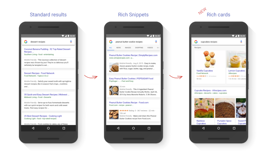 Google Rich Cards- How it Can Change the SEO Game