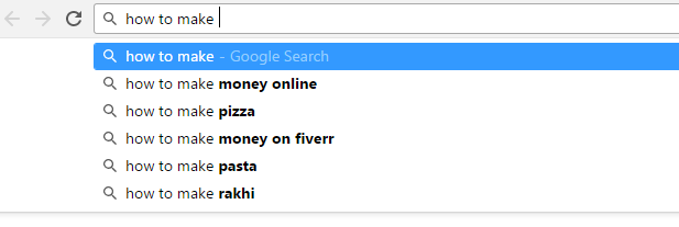 Research User Searched Topics