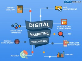 Digital Marketing Prediction for 2018