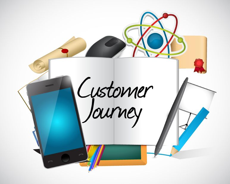 Customer Journey- Why To Incorporate It In Digital Marketing Plan