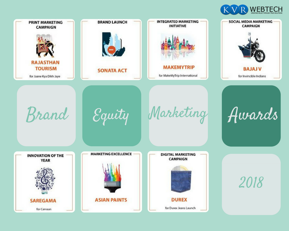 Brand Equity Marketing Awards 2018- Winners And Their Achievements