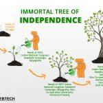 independance-day-banner