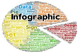 Infographics in your Content