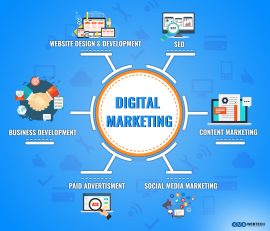 Digital Marketing Roundup 2018