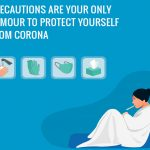 Coronavirus: Understanding its Impact on Life and Business