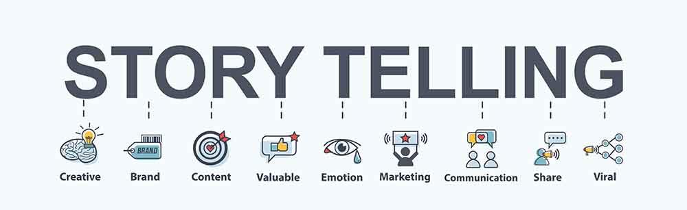 Story telling marketing