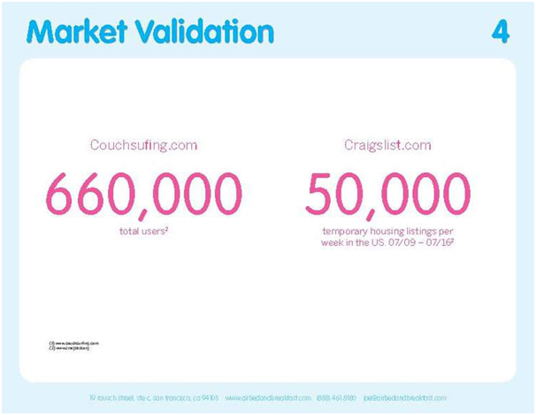 Market-validation